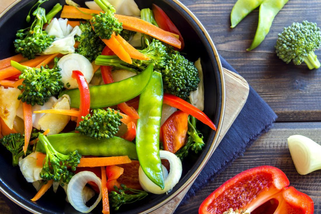 خام گیاهخواری